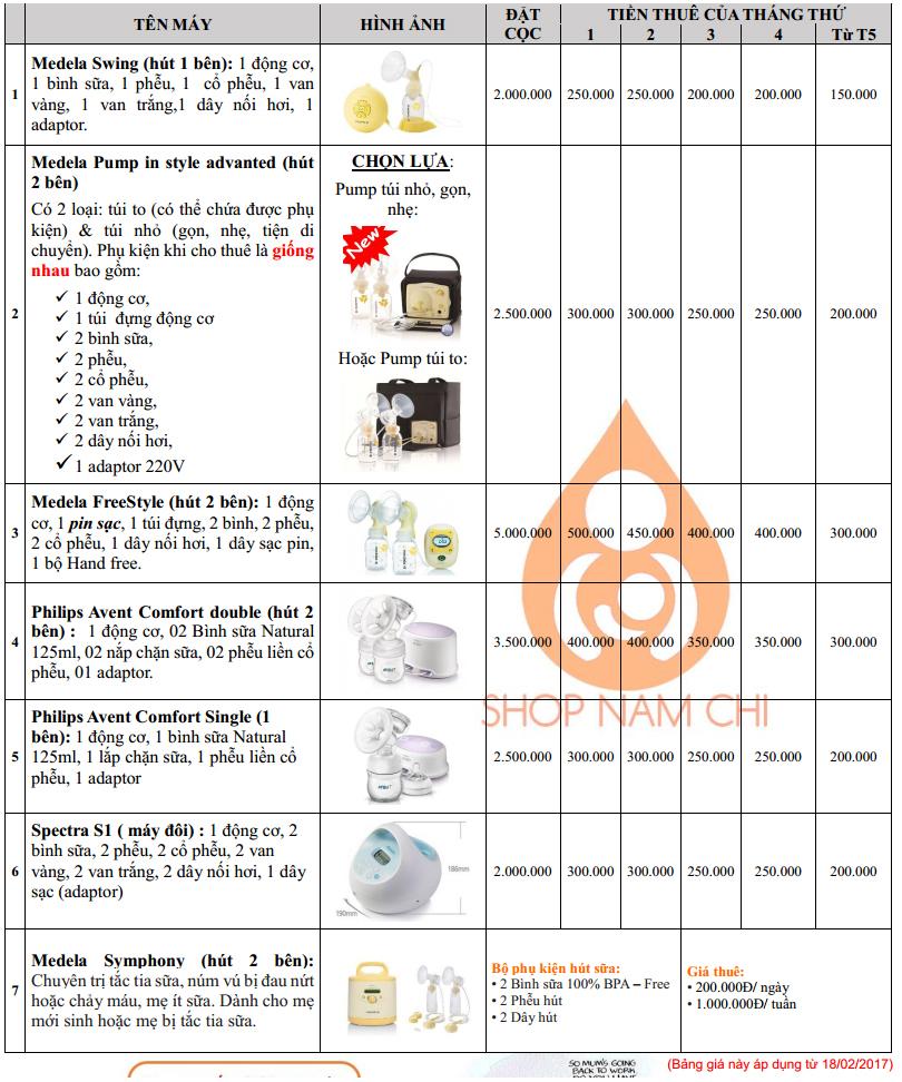 Bảng giá cho thuê tất cả các loại máy hút sữa
